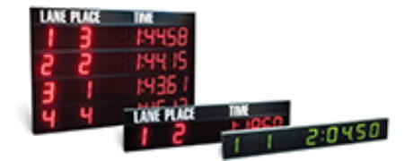 numeric scoreboards for swimming