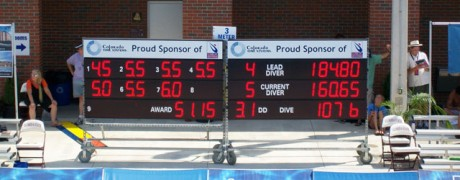 diving electronic scoreboard