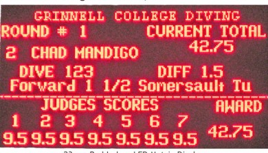 grinnell college swimming scoreboard with text and animations