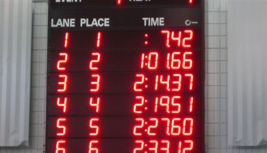 wheeling high school swimming scoreboard