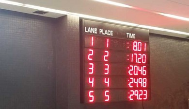 Branksome Hall Swimming Scoreboard