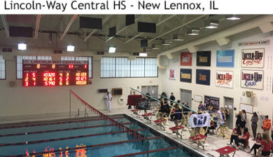 Numeric LED Swimming Scoreboard